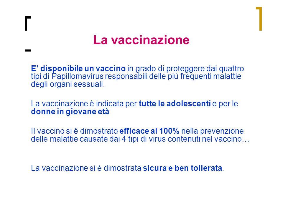 La vaccinazione E disponibile un vaccino in grado di proteggere dai quattro tipi di Papillomavirus responsabili delle più frequenti malattie degli org