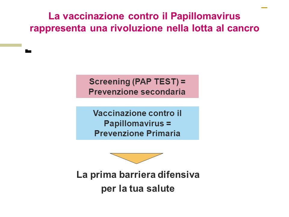 La vaccinazione contro il Papillomavirus rappresenta una rivoluzione nella lotta al cancro Screening (PAP TEST) = Prevenzione secondaria Vaccinazione