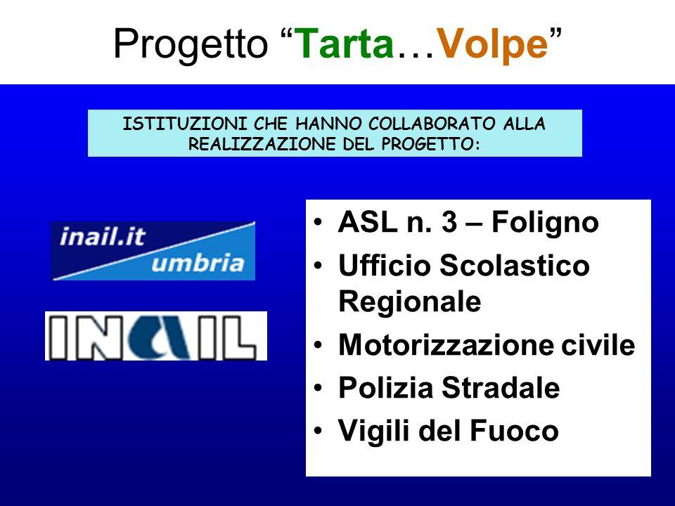 Progetto Tarta…Volpe ASL n.