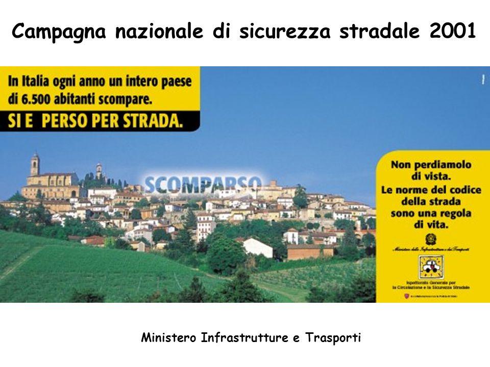Campagna nazionale di sicurezza stradale 2001 Ministero Infrastrutture e Trasporti
