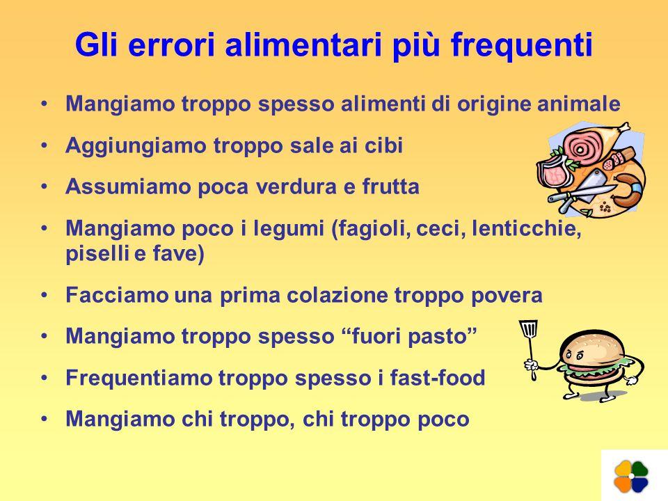 Gli errori alimentari più frequenti Mangiamo troppo spesso alimenti di origine animale Aggiungiamo troppo sale ai cibi Assumiamo poca verdura e frutta