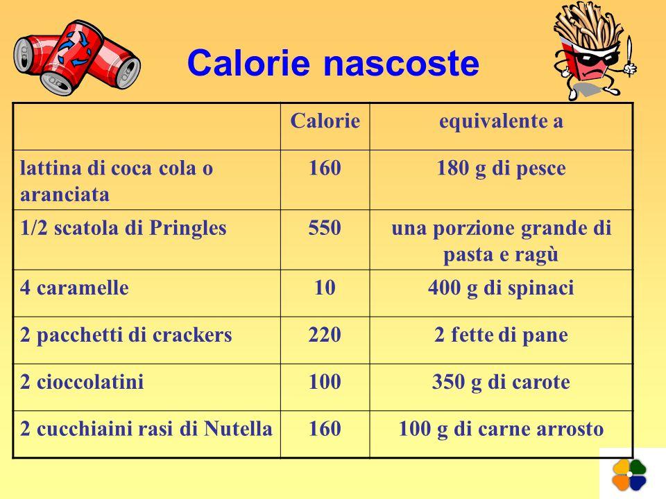 Calorie nascoste Calorieequivalente a lattina di coca cola o aranciata 160180 g di pesce 1/2 scatola di Pringles550una porzione grande di pasta e ragù