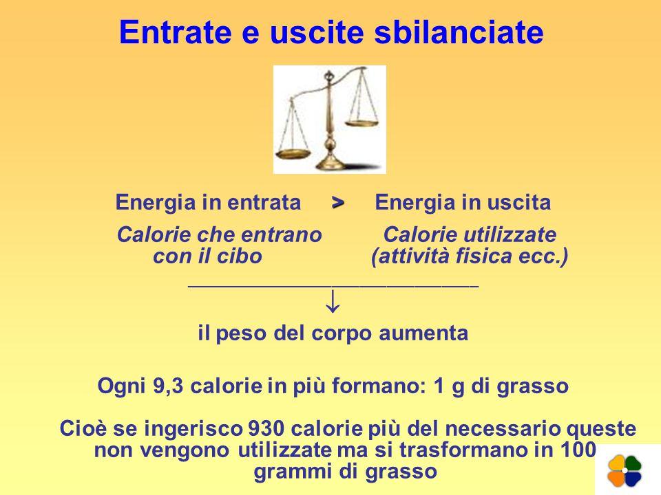 Entrate e uscite sbilanciate > Energia in entrata > Energia in uscita Calorie che entrano Calorie utilizzate con il cibo (attività fisica ecc.) ______