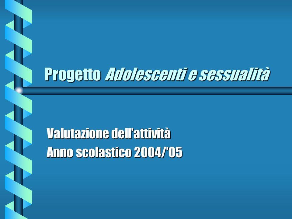 Progetto Adolescenti e sessualità Valutazione dellattività Anno scolastico 2004/05
