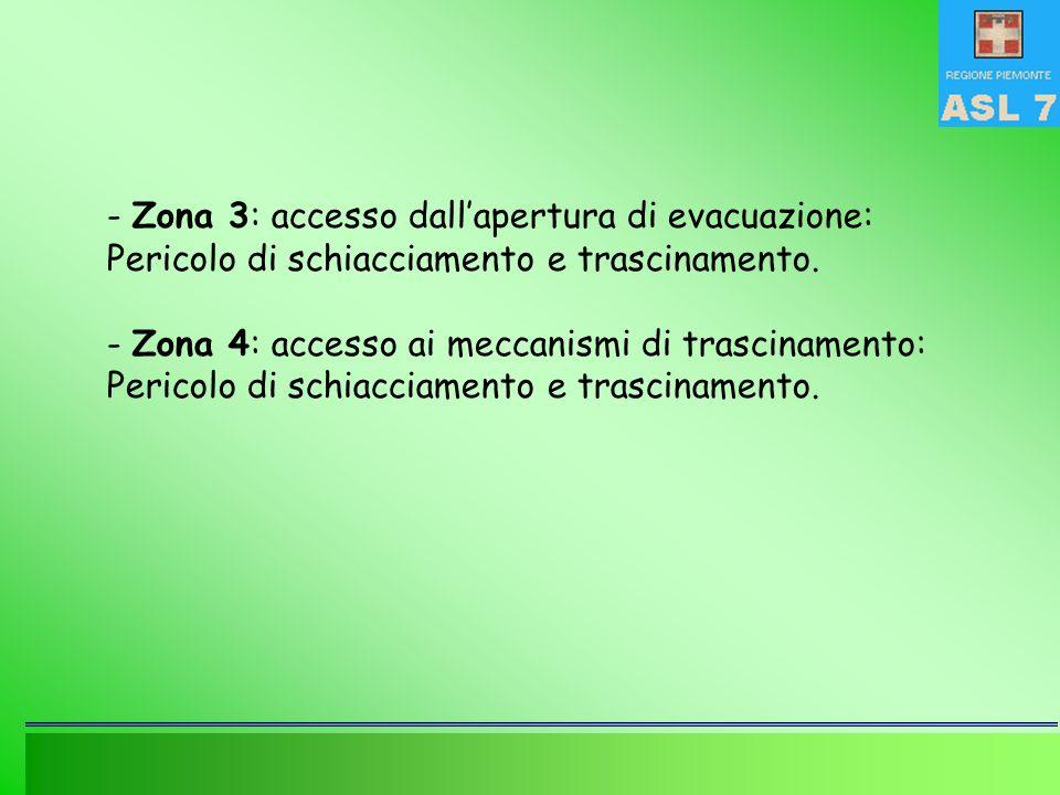 - Zona 3: accesso dallapertura di evacuazione: Pericolo di schiacciamento e trascinamento.