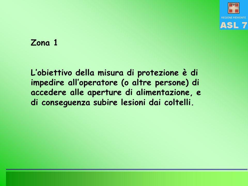 Zona 1 Lobiettivo della misura di protezione è di impedire alloperatore (o altre persone) di accedere alle aperture di alimentazione, e di conseguenza subire lesioni dai coltelli.