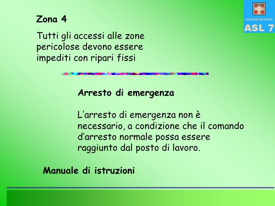 Zona 4 Tutti gli accessi alle zone pericolose devono essere impediti con ripari fissi Arresto di emergenza Larresto di emergenza non è necessario, a condizione che il comando darresto normale possa essere raggiunto dal posto di lavoro.