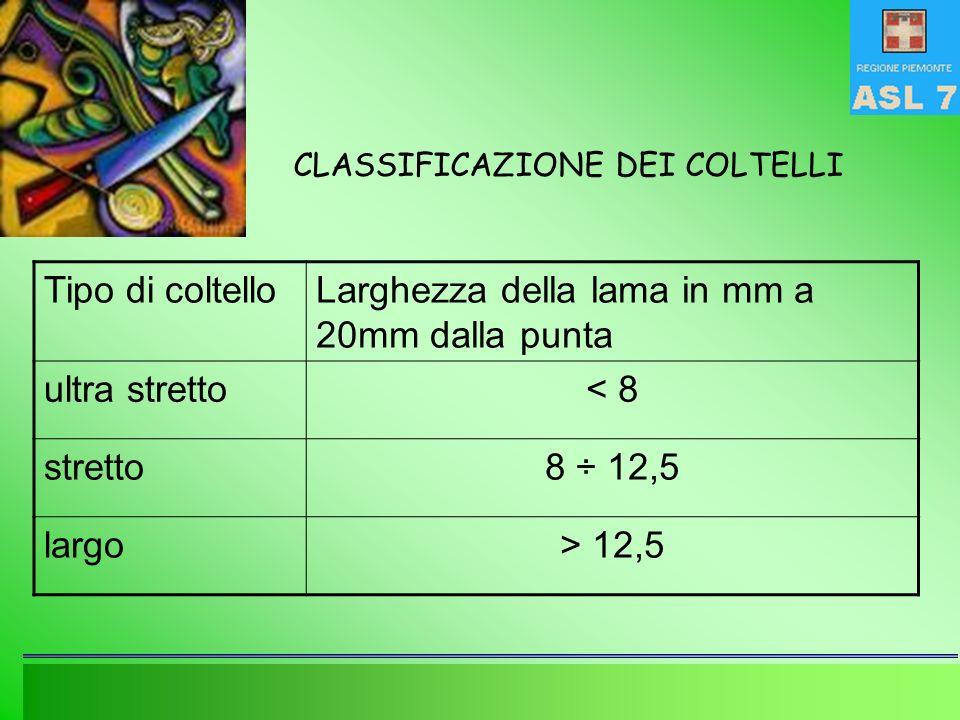 Tipo di coltelloLarghezza della lama in mm a 20mm dalla punta ultra stretto< 8 stretto8 ÷ 12,5 largo> 12,5 CLASSIFICAZIONE DEI COLTELLI