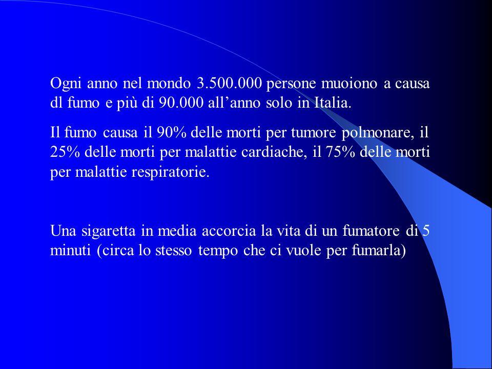 Ogni anno nel mondo 3.500.000 persone muoiono a causa dl fumo e più di 90.000 allanno solo in Italia. Il fumo causa il 90% delle morti per tumore polm