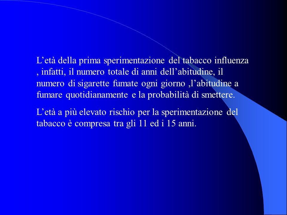Letà della prima sperimentazione del tabacco influenza, infatti, il numero totale di anni dellabitudine, il numero di sigarette fumate ogni giorno,lab