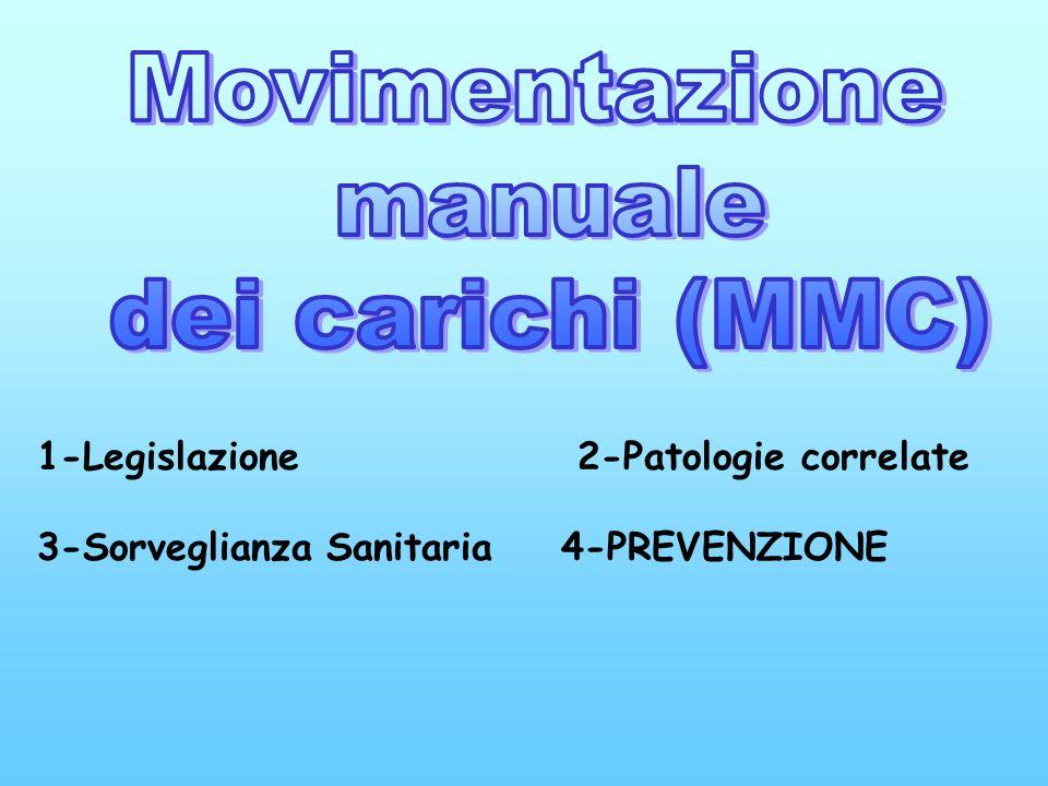 1-Legislazione 2-Patologie correlate 3-Sorveglianza Sanitaria4-PREVENZIONE