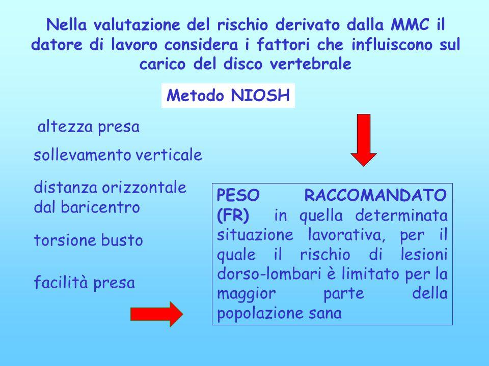 Nella valutazione del rischio derivato dalla MMC il datore di lavoro considera i fattori che influiscono sul carico del disco vertebrale altezza presa