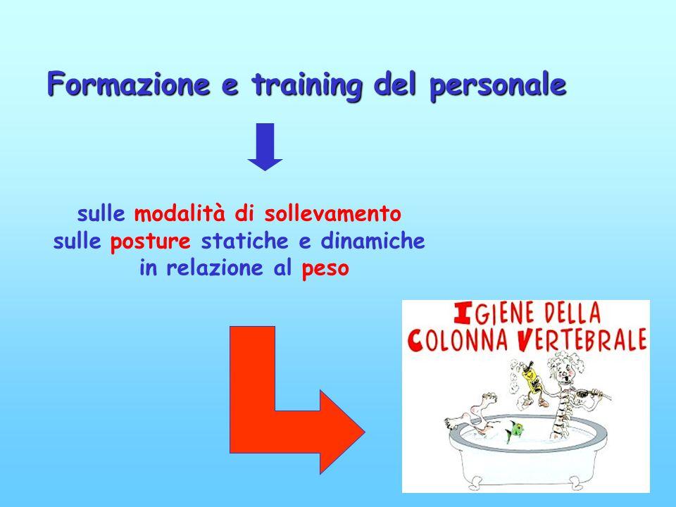 Formazione e training del personale sulle modalità di sollevamento sulle posture statiche e dinamiche in relazione al peso