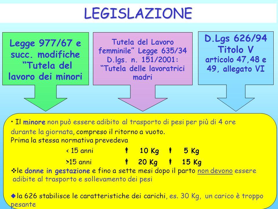 Legge 977/67 e succ. modifiche Tutela del lavoro dei minori Tutela del Lavoro femminile Legge 635/34 D.lgs. n. 151/2001: Tutela delle lavoratrici madr