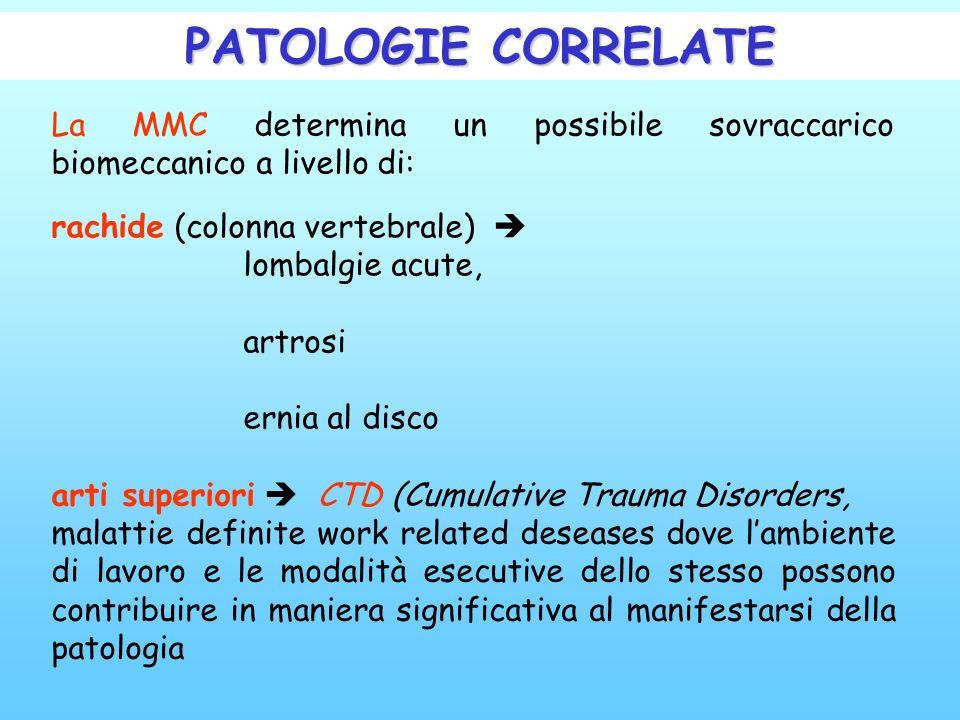 La MMC determina un possibile sovraccarico biomeccanico a livello di: PATOLOGIE CORRELATE rachide (colonna vertebrale) lombalgie acute, artrosi ernia