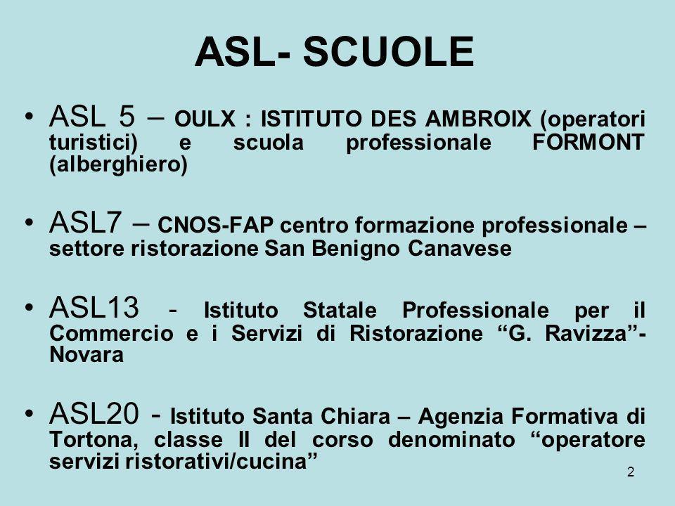 1 Istituto Statale Professionale per il Commercio e i Servizi di Ristorazione G.