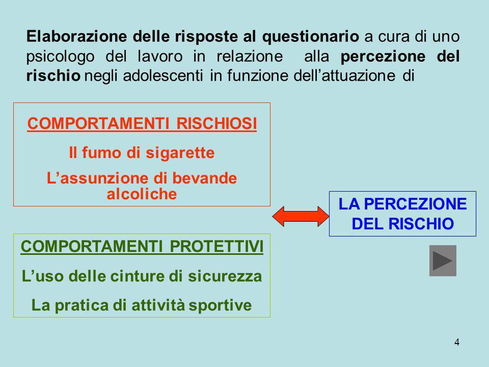 3 QUESTIONARIO SULLA PERCEZIONE DEL RISCHIO NEGLI ADOLESCENTI La prevenzione è uno stile di vita: promuoviamola