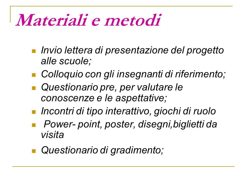 Materiali e metodi Invio lettera di presentazione del progetto alle scuole; Colloquio con gli insegnanti di riferimento; Questionario pre, per valutar