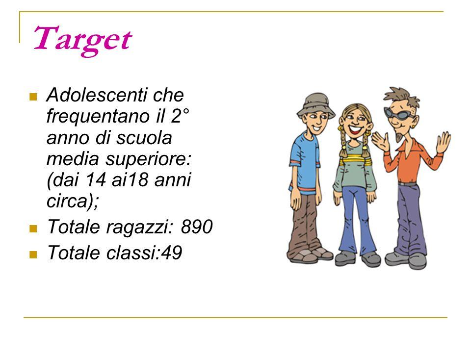 Target Adolescenti che frequentano il 2° anno di scuola media superiore: (dai 14 ai18 anni circa); Totale ragazzi: 890 Totale classi:49