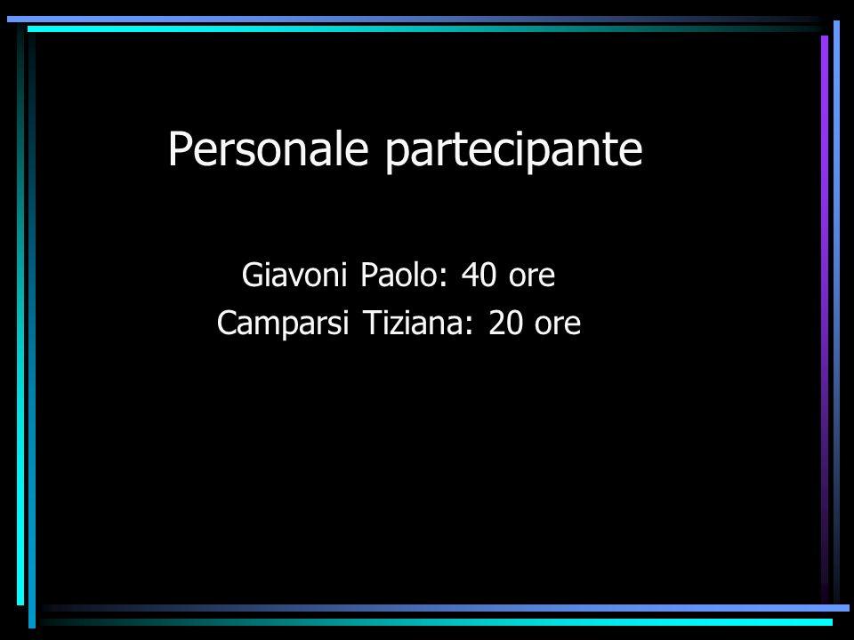 Personale partecipante Giavoni Paolo: 40 ore Camparsi Tiziana: 20 ore