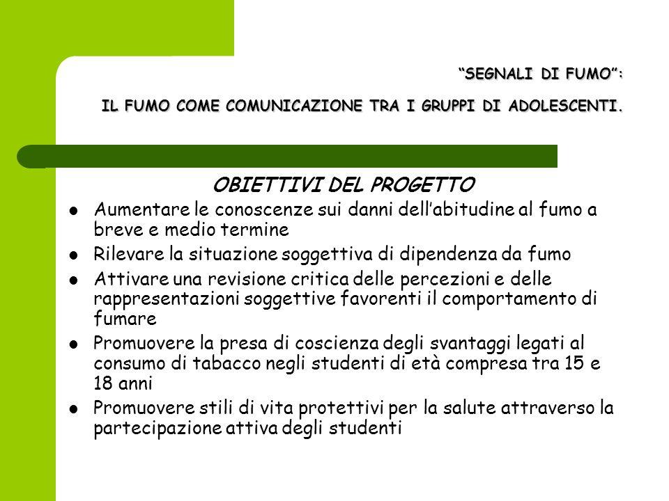 SEGNALI DI FUMO: IL FUMO COME COMUNICAZIONE TRA I GRUPPI DI ADOLESCENTI.