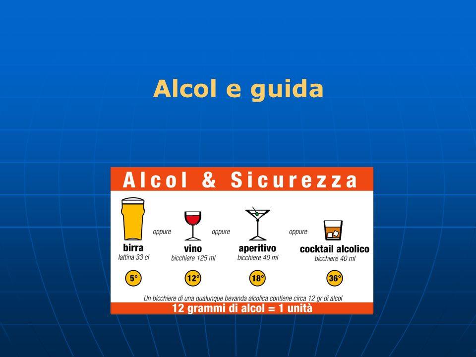 BEVANDA ALCOLICA ALCOLEMIA g/L Tipo Quantità fino 0,4 0,5 – 1,5 1,5 - 3 Birra 5% Bottiglia da 660 cc 1 1 – 3 3 – 7 Vino 12° Bicchiere grande da 150 cc 2 2 – 5 5 – 10 Aperitivo 18% Bicchiere da 50 cc 3 3 – 10 10 – 20 Whisky 42% Mini-dose da 20 cc 3 3 – 6 6 – 14 Grappa 45% Mini-dose da 20 cc 2 2 - 6 6 – 15