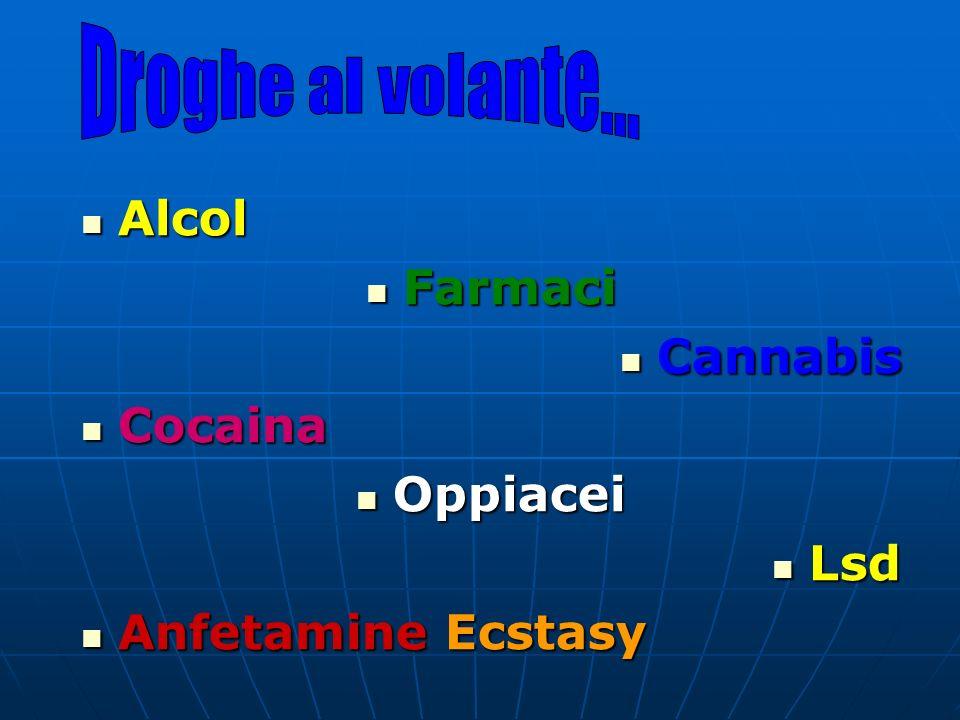 Alcol Alcol Farmaci Farmaci Cannabis Cannabis Cocaina Cocaina Oppiacei Oppiacei Lsd Lsd Anfetamine Ecstasy Anfetamine Ecstasy