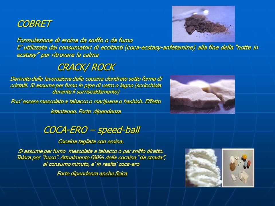 COBRET Formulazione di eroina da sniffo o da fumo E utilizzata dai consumatori di eccitanti (coca-ecstasy-anfetamine) alla fine della notte in ecstasy