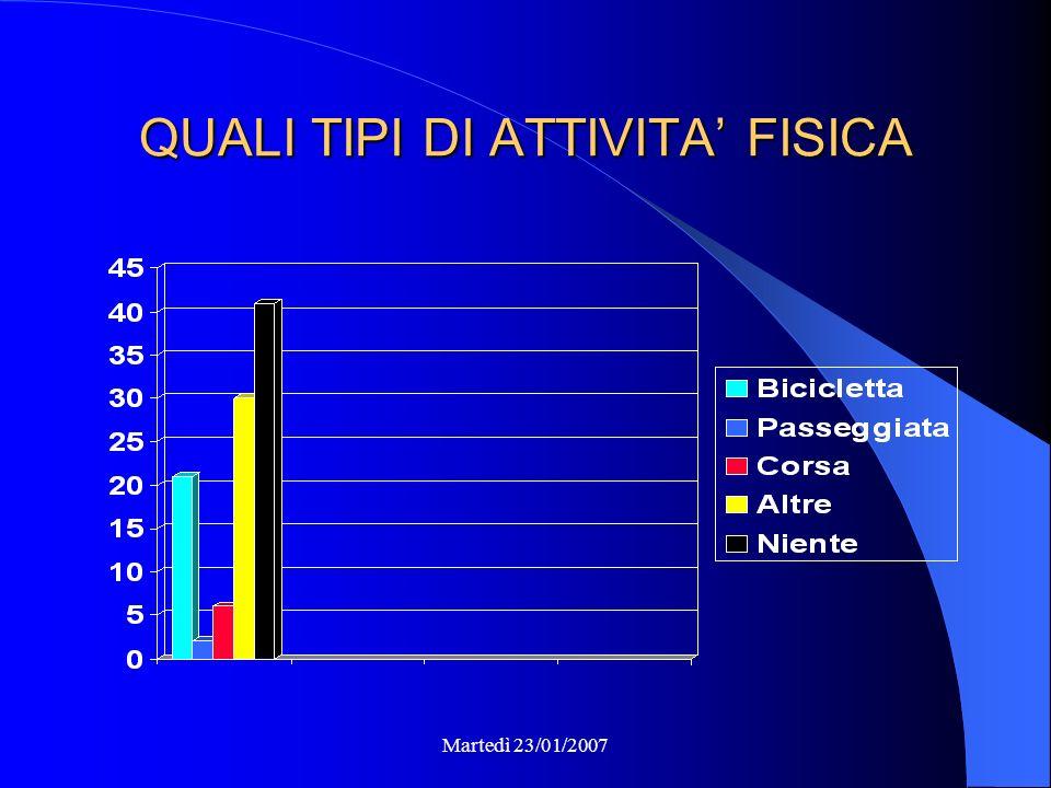Martedì 23/01/2007 QUALI TIPI DI ATTIVITA FISICA