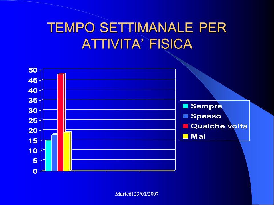 Martedì 23/01/2007 TEMPO SETTIMANALE PER ATTIVITA FISICA