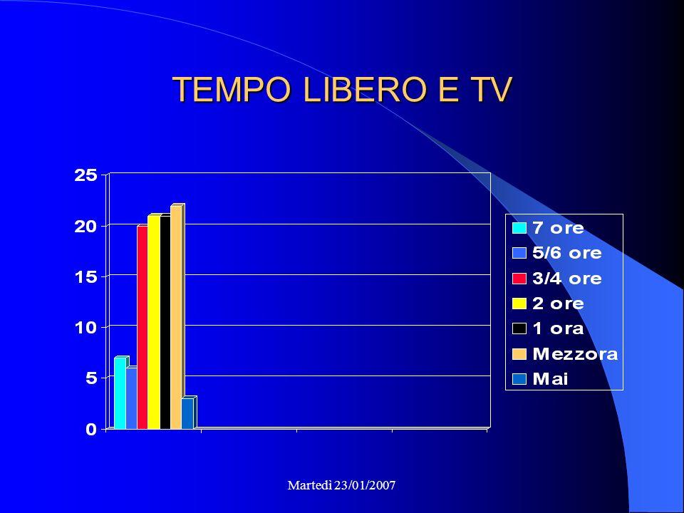 Martedì 23/01/2007 TEMPO LIBERO E TV