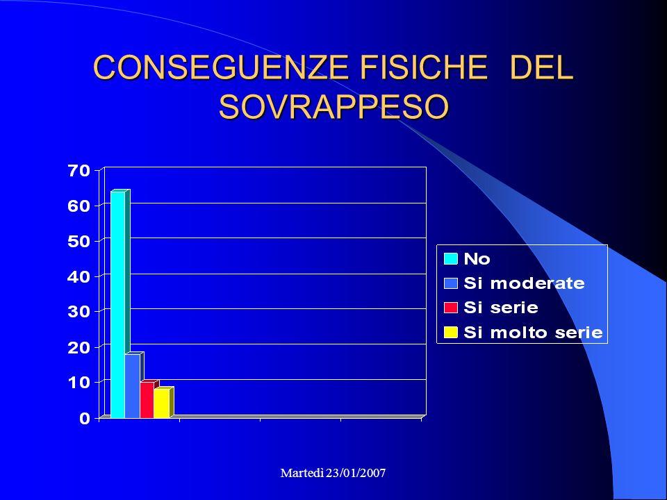 Martedì 23/01/2007 CONSEGUENZE FISICHE DEL SOVRAPPESO
