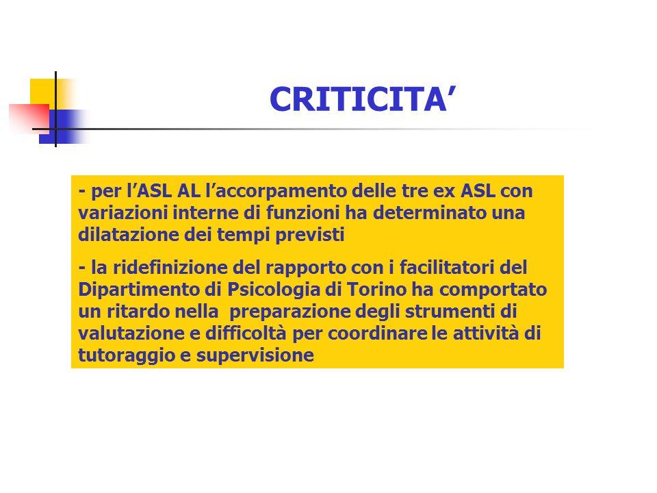CRITICITA - per lASL AL laccorpamento delle tre ex ASL con variazioni interne di funzioni ha determinato una dilatazione dei tempi previsti - la ridef