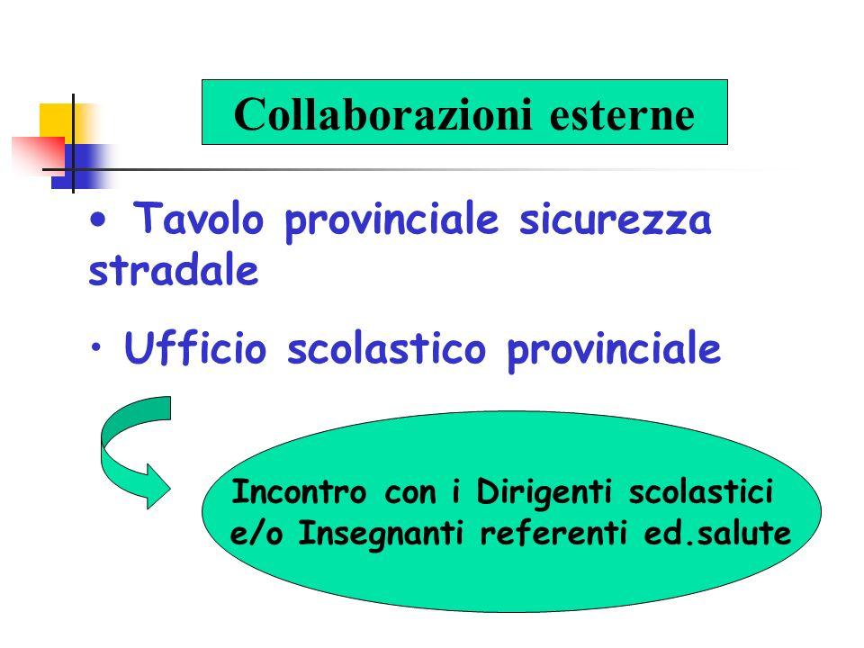 ATTIVITA (gruppo di progetto) - nel 2008 n.5 riunioni del gruppo di progetto ad Asti per concordare attività programmazione e preparazione strumenti ed interventi (corso insegnanti) - per lASL AL n.