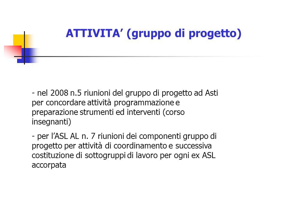 ATTIVITA (gruppo di progetto) - nel 2008 n.5 riunioni del gruppo di progetto ad Asti per concordare attività programmazione e preparazione strumenti e