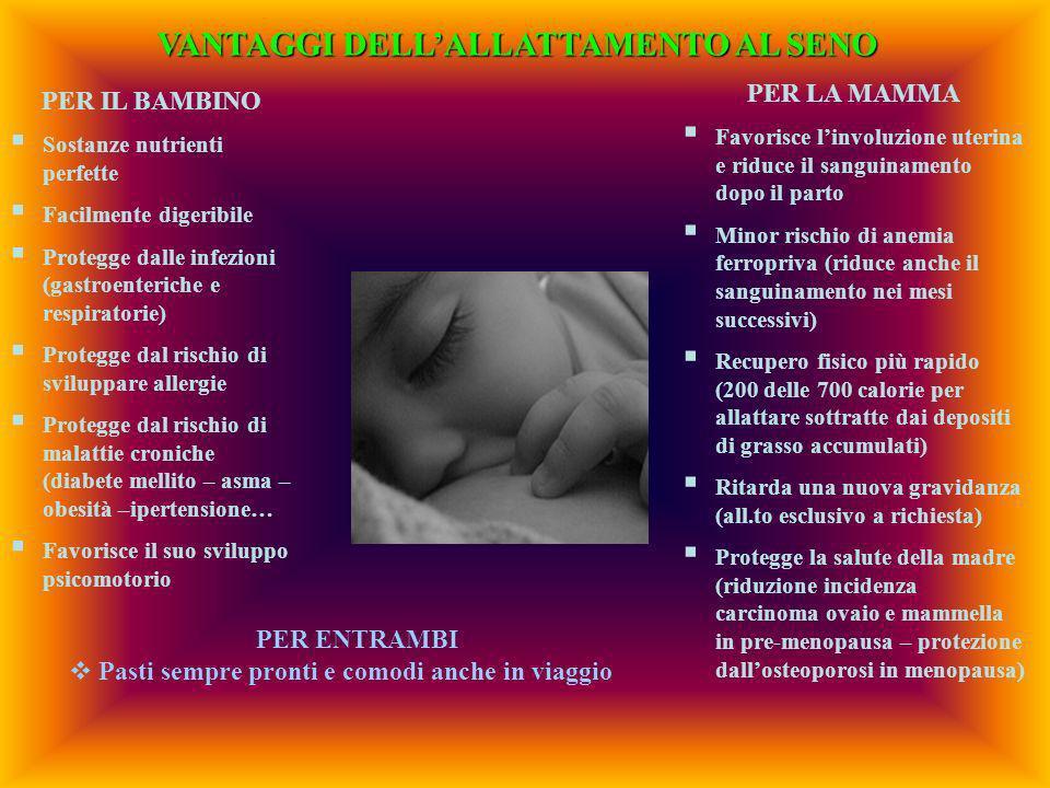 VANTAGGI DELLALLATTAMENTO AL SENO PER LA MAMMA Favorisce linvoluzione uterina e riduce il sanguinamento dopo il parto Minor rischio di anemia ferropri