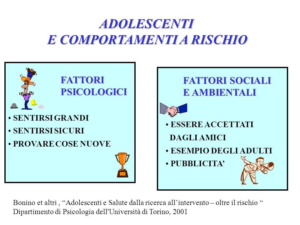 FATTORI FATTORI PSICOLOGICI PSICOLOGICI SENTIRSI GRANDI SENTIRSI SICURI PROVARE COSE NUOVE FATTORI SOCIALI FATTORI SOCIALI E AMBIENTALI E AMBIENTALI E