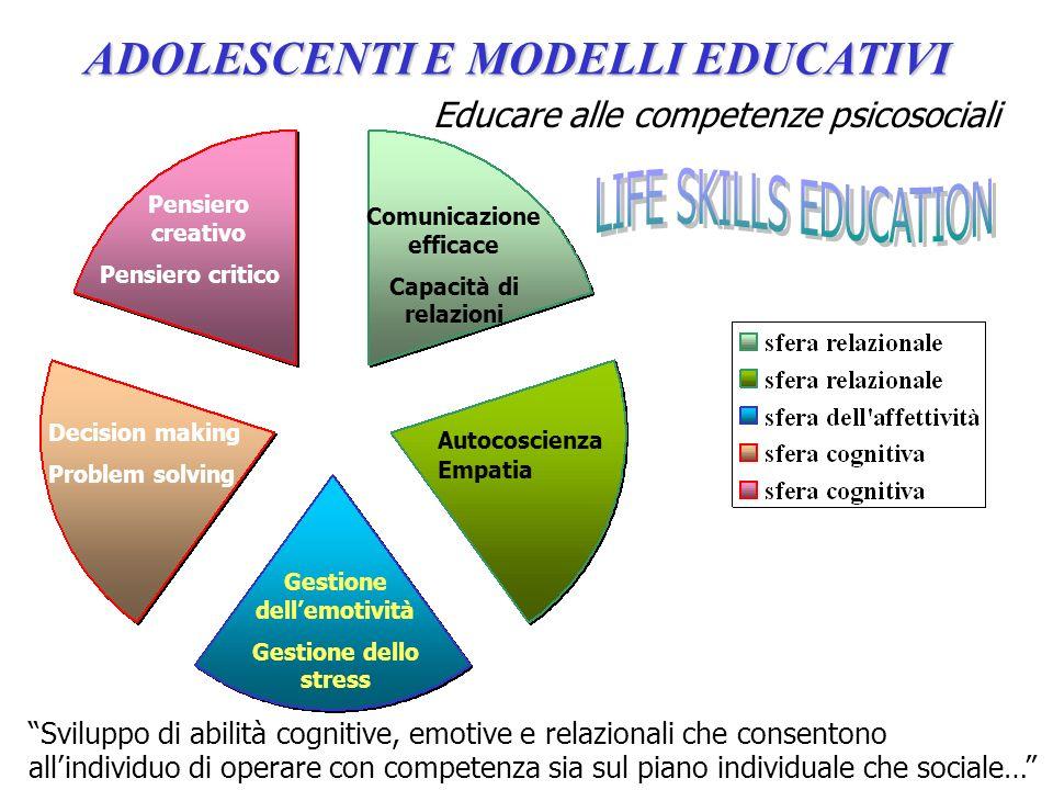 Educare alle competenze psicosociali Sviluppo di abilità cognitive, emotive e relazionali che consentono allindividuo di operare con competenza sia su