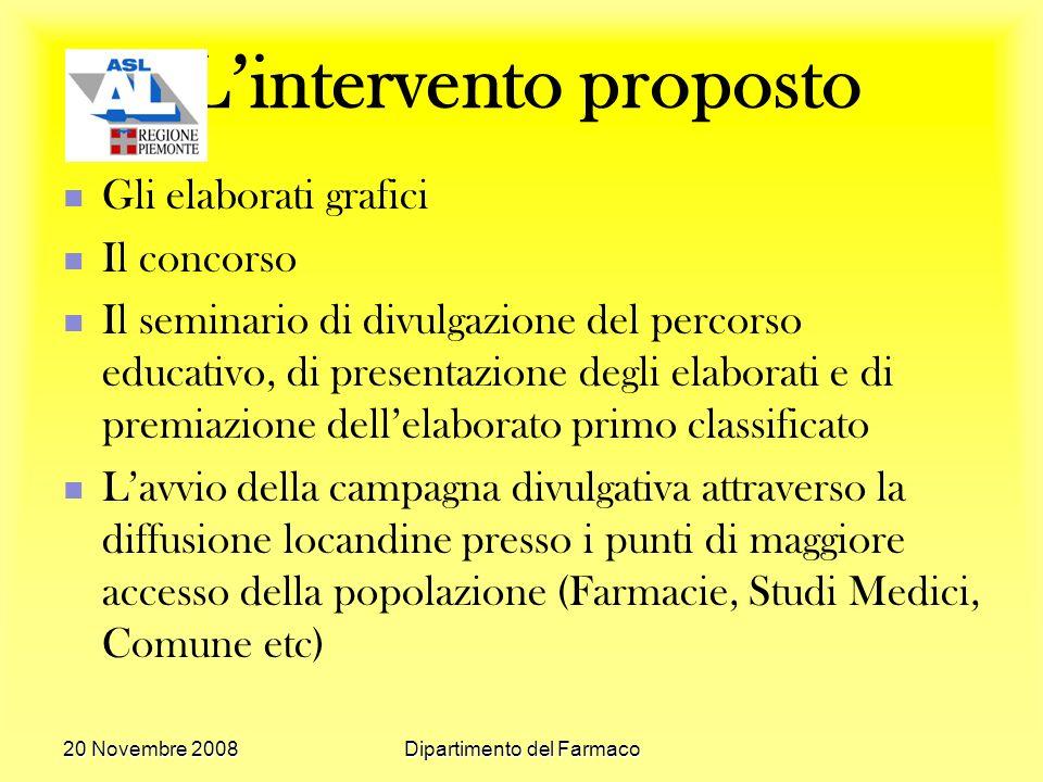 20 Novembre 2008Dipartimento del Farmaco Lintervento proposto Gli elaborati grafici Il concorso Il seminario di divulgazione del percorso educativo, d