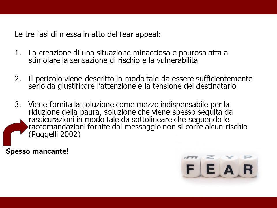Le tre fasi di messa in atto del fear appeal: 1.La creazione di una situazione minacciosa e paurosa atta a stimolare la sensazione di rischio e la vul