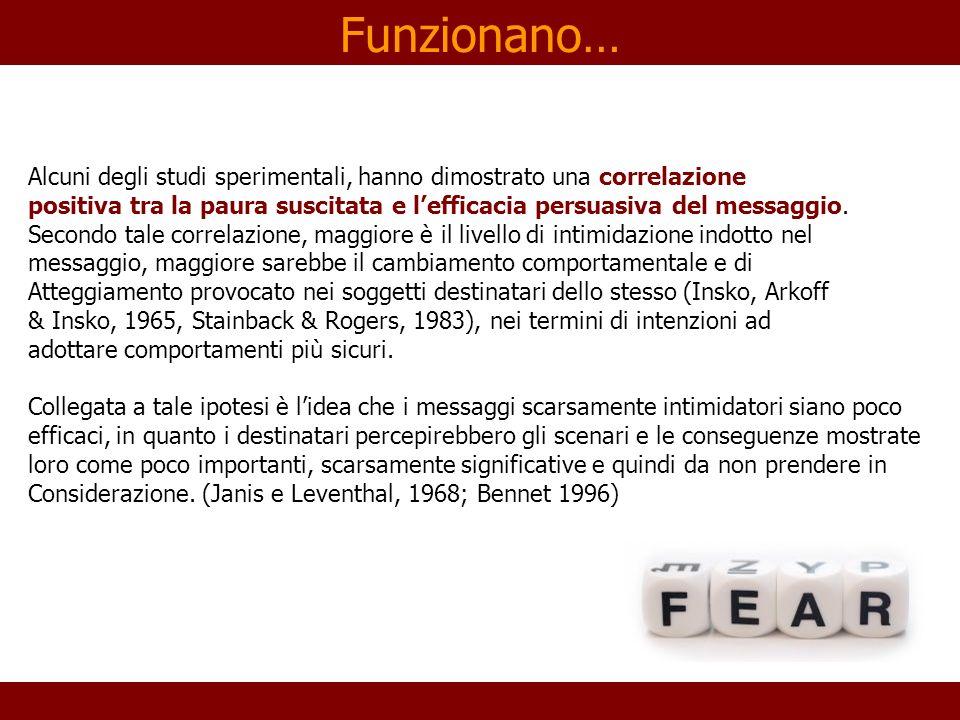 Funzionano… Alcuni degli studi sperimentali, hanno dimostrato una correlazione positiva tra la paura suscitata e lefficacia persuasiva del messaggio.