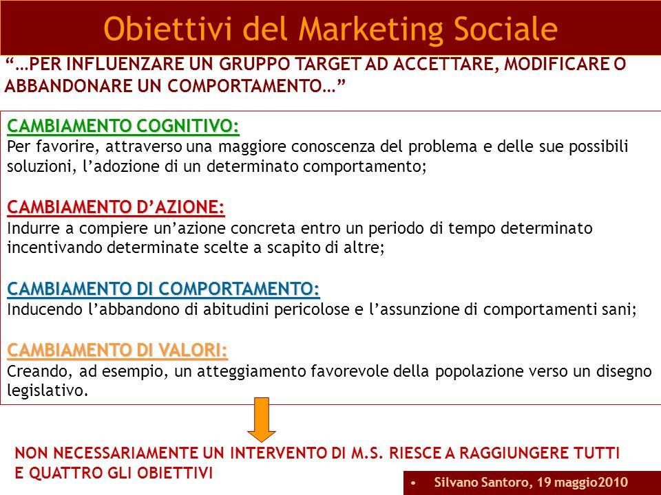 Obiettivi del Marketing Sociale …PER INFLUENZARE UN GRUPPO TARGET AD ACCETTARE, MODIFICARE O ABBANDONARE UN COMPORTAMENTO… NON NECESSARIAMENTE UN INTE