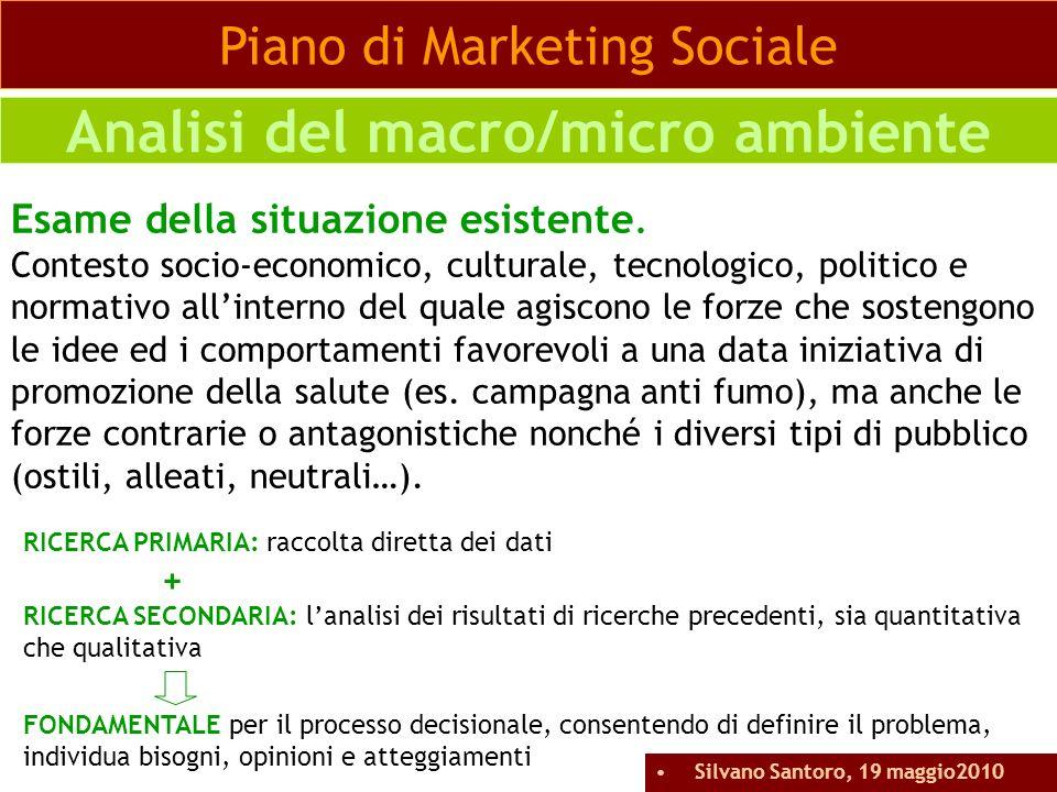 Analisi del macro/micro ambiente Esame della situazione esistente. Contesto socio-economico, culturale, tecnologico, politico e normativo allinterno d