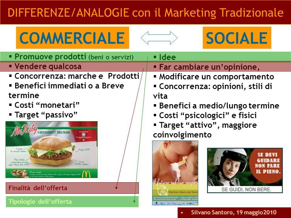 COMMERCIALESOCIALE Promuove prodotti (beni o servizi) Vendere qualcosa Concorrenza: marche e Prodotti Benefici immediati o a Breve termine Costi monet