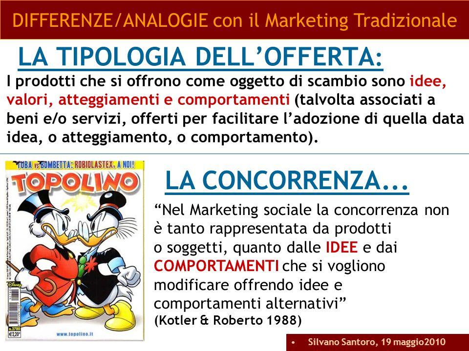 LA CONCORRENZA... Nel Marketing sociale la concorrenza non è tanto rappresentata da prodotti o soggetti, quanto dalle IDEE e dai COMPORTAMENTI che si