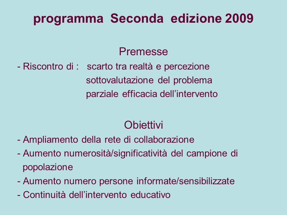 programma Seconda edizione 2009 Premesse - Riscontro di : scarto tra realtà e percezione sottovalutazione del problema parziale efficacia dellinterven