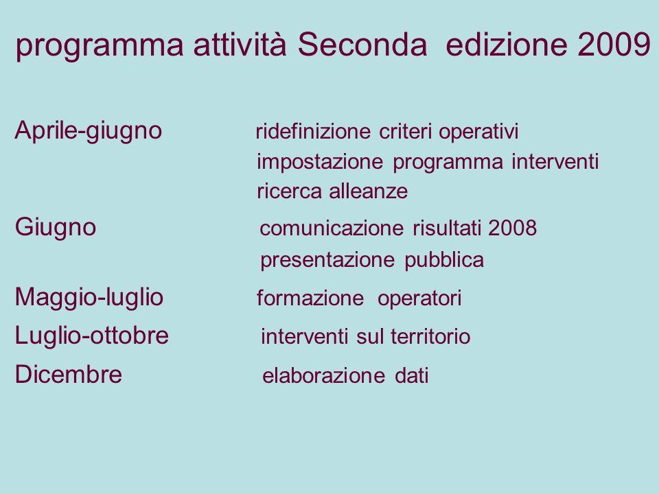 programma attività Seconda edizione 2009 Aprile-giugno ridefinizione criteri operativi impostazione programma interventi ricerca alleanze Giugno comun