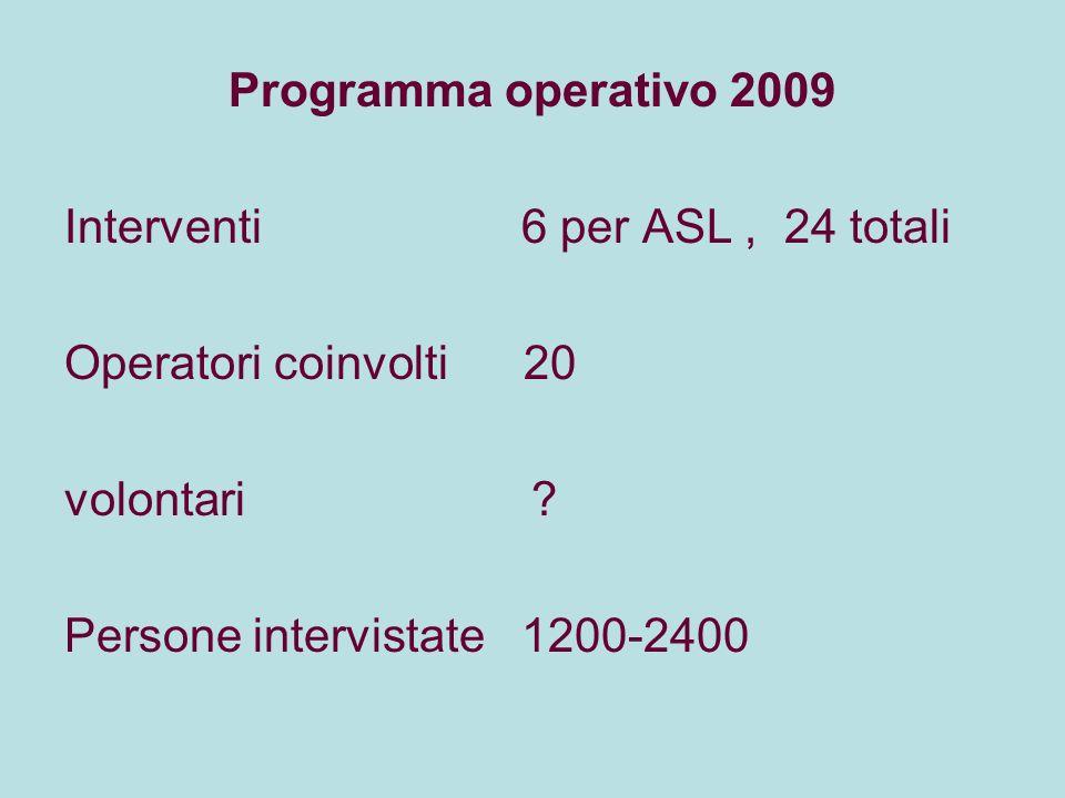 Programma operativo 2009 Interventi 6 per ASL, 24 totali Operatori coinvolti 20 volontari ? Persone intervistate 1200-2400