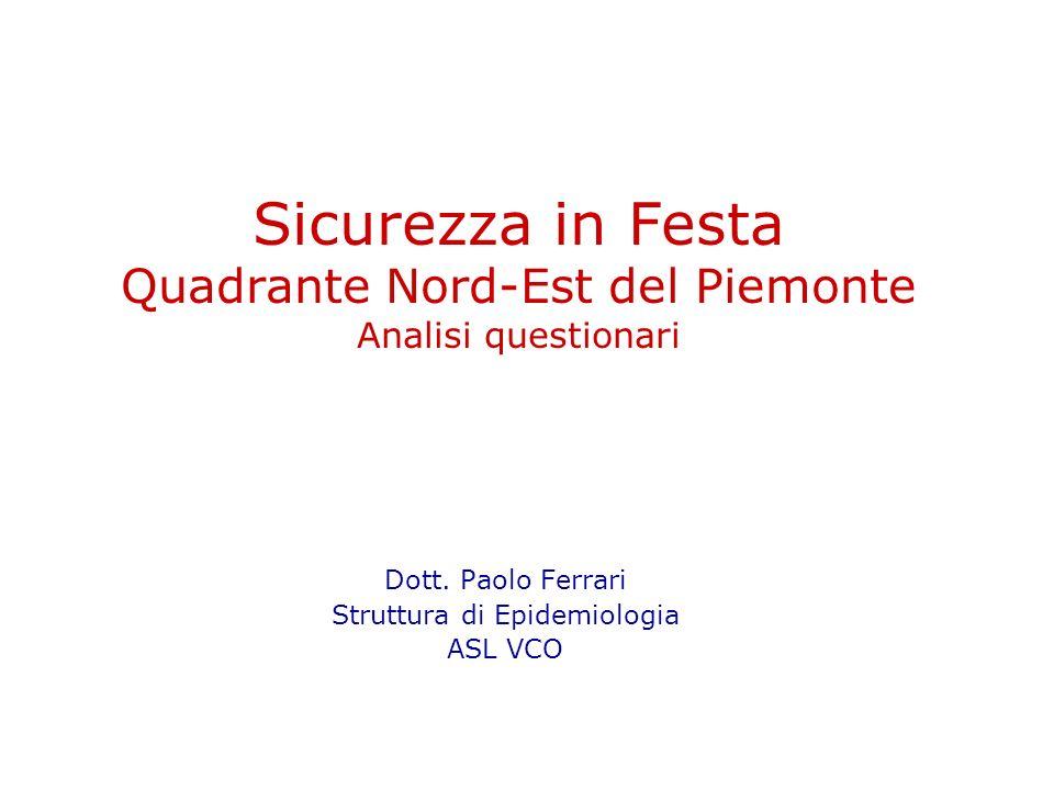 Sicurezza in Festa Quadrante Nord-Est del Piemonte Analisi questionari Dott. Paolo Ferrari Struttura di Epidemiologia ASL VCO