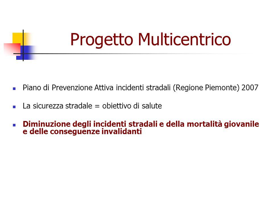 Progetto Multicentrico Piano di Prevenzione Attiva incidenti stradali (Regione Piemonte) 2007 La sicurezza stradale = obiettivo di salute Diminuzione degli incidenti stradali e della mortalità giovanile e delle conseguenze invalidanti